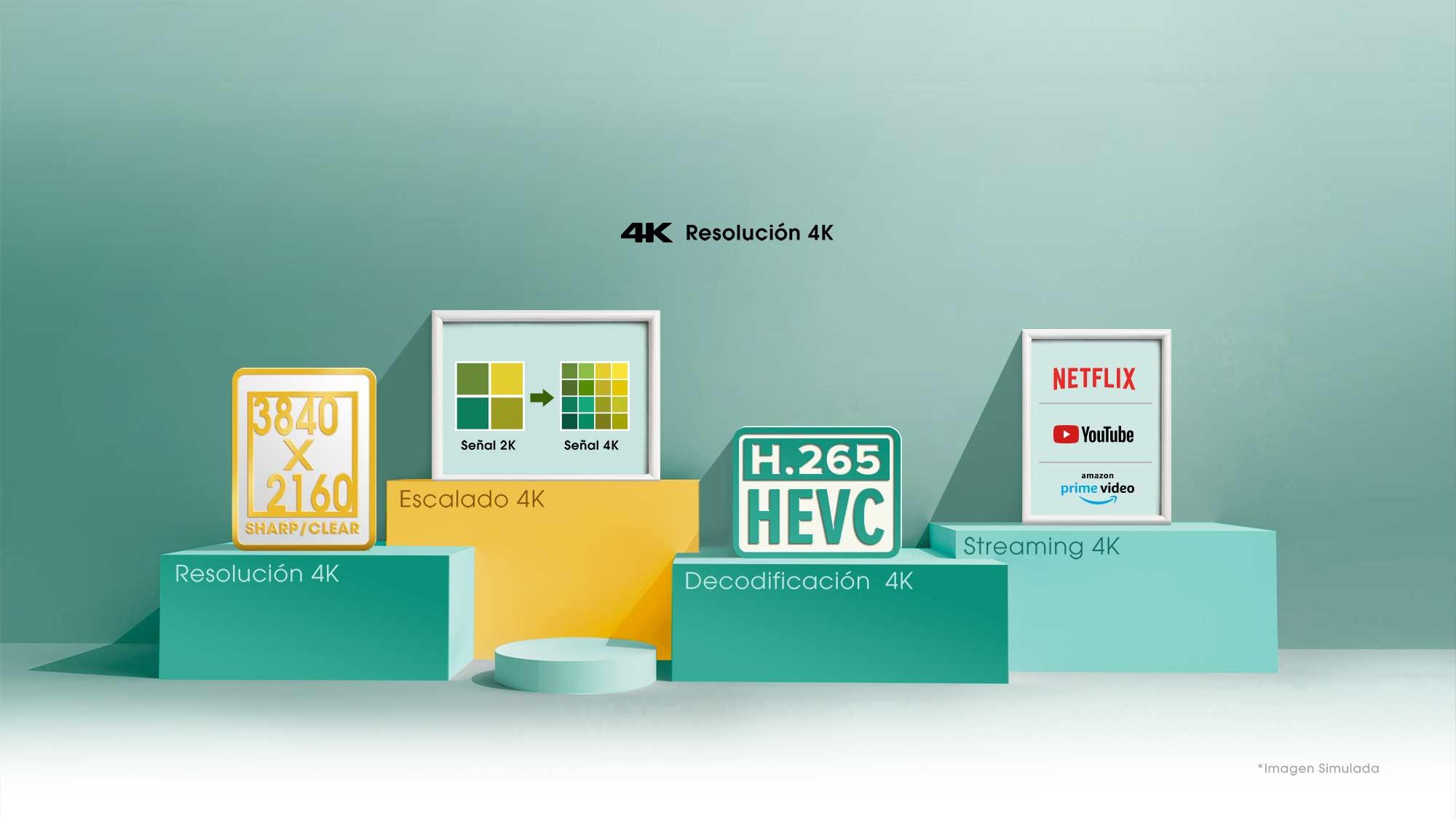 UHD TV 55A7500F 55″