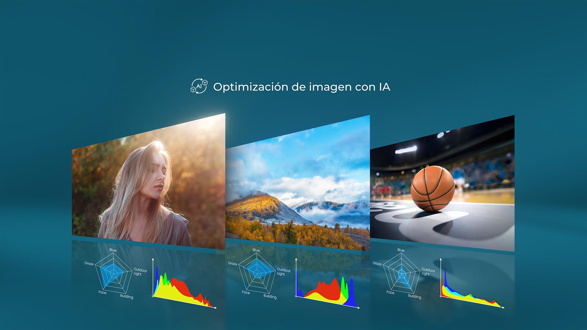 UHD TV 75A6G 75″