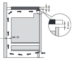 Icono instalación sobre hornos